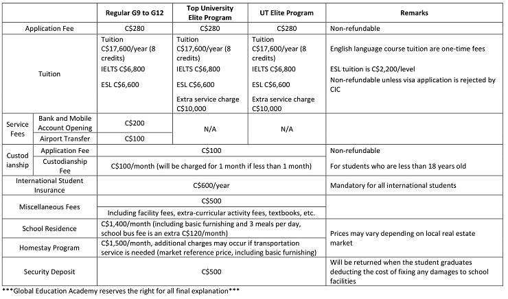 GEA Fee Schedule 1